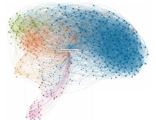Redes y nubes inteligencia colectiva
